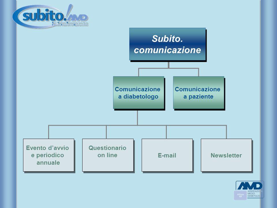 Subito. comunicazione Comunicazione a diabetologo Comunicazione