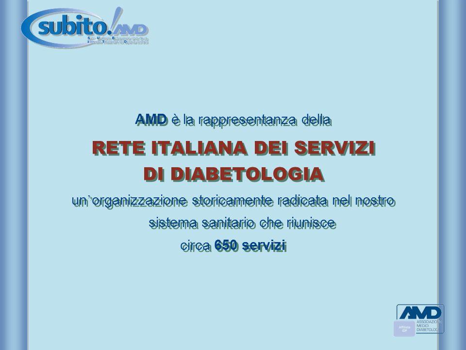 RETE ITALIANA DEI SERVIZI