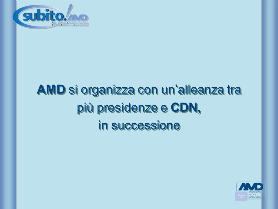 AMD si organizza con un'alleanza tra più presidenze e CDN, in successione