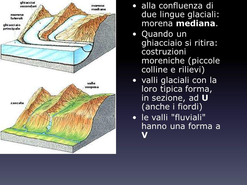 alla confluenza di due lingue glaciali: morena mediana.