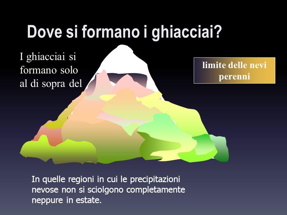 Dove si formano i ghiacciai
