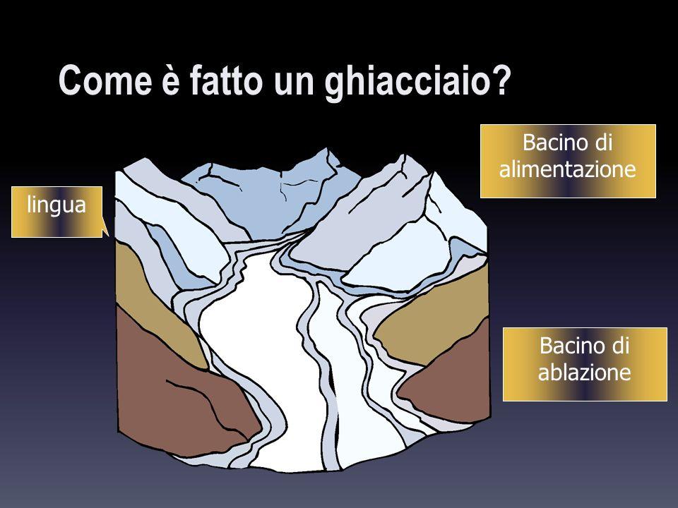 Come è fatto un ghiacciaio