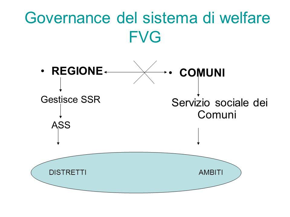Governance del sistema di welfare FVG