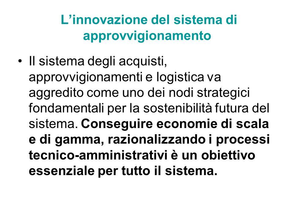 L'innovazione del sistema di approvvigionamento