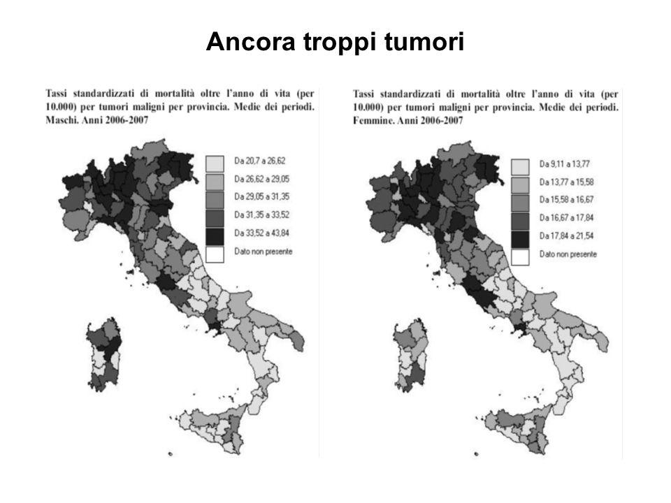 Ancora troppi tumori