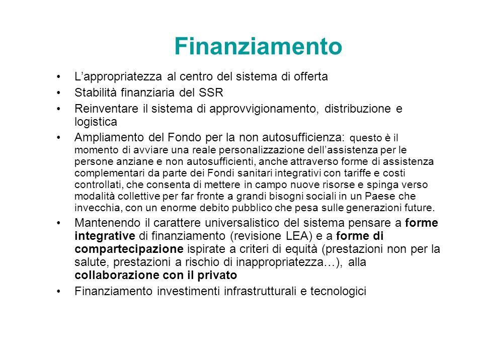 Finanziamento L'appropriatezza al centro del sistema di offerta
