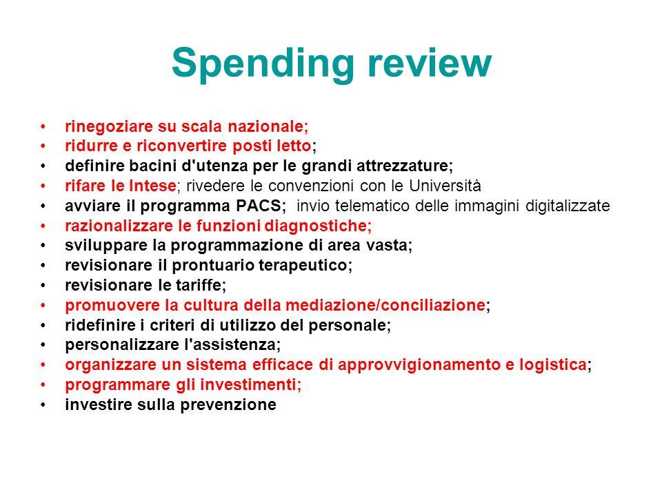 Spending review rinegoziare su scala nazionale;