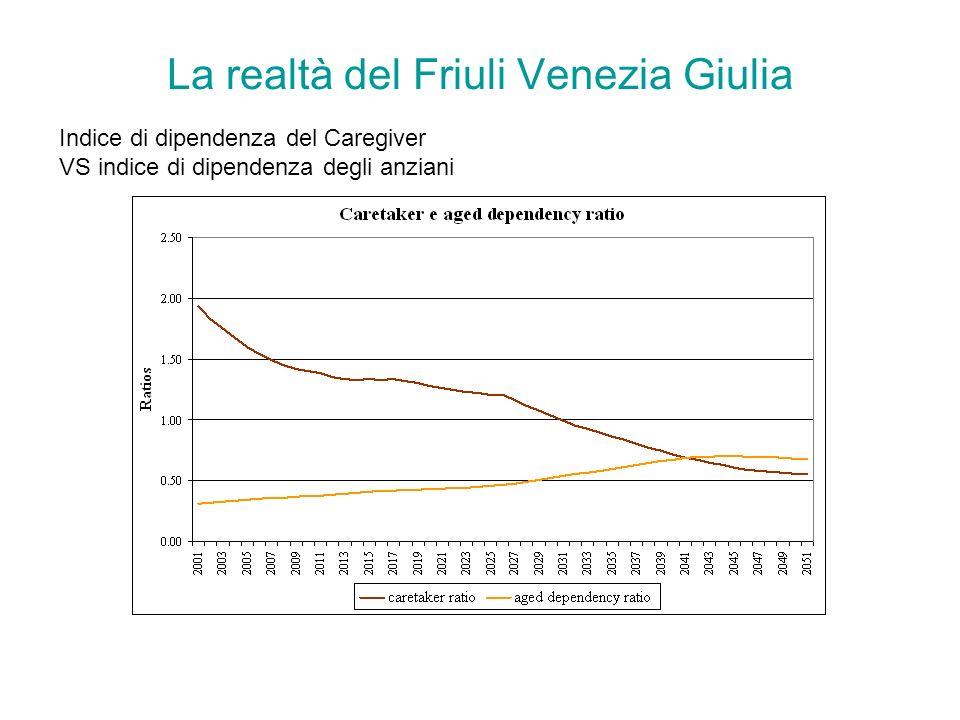 La realtà del Friuli Venezia Giulia