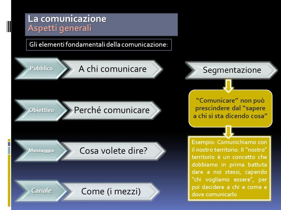 La comunicazione Aspetti generali Segmentazione