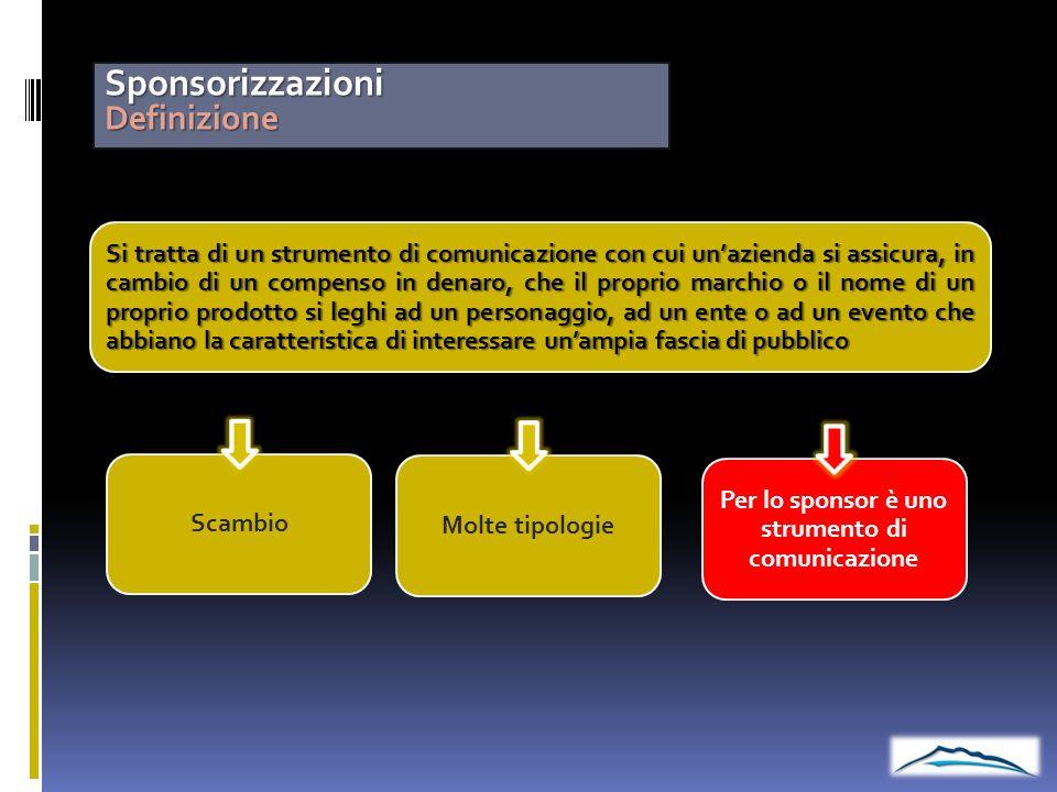 Per lo sponsor è uno strumento di comunicazione