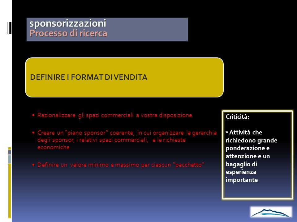 sponsorizzazioni Processo di ricerca DEFINIRE I FORMAT DI VENDITA