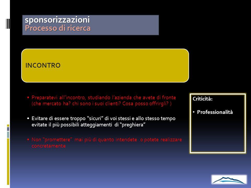 sponsorizzazioni Processo di ricerca INCONTRO