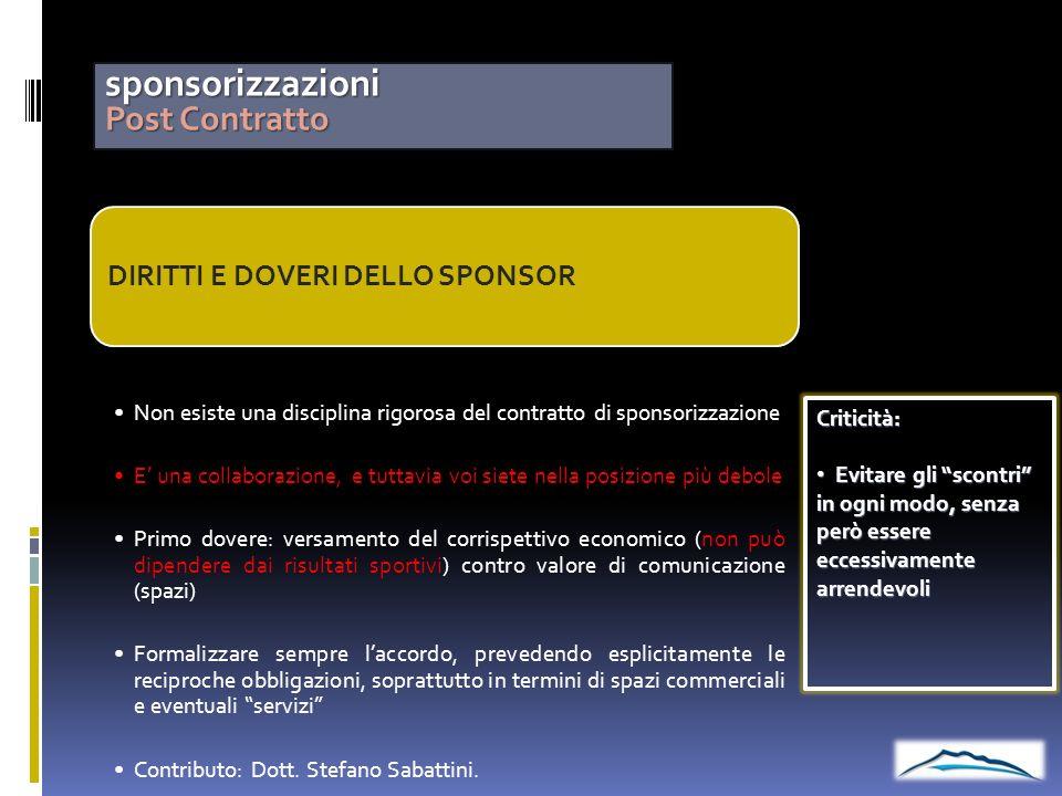 sponsorizzazioni Post Contratto DIRITTI E DOVERI DELLO SPONSOR