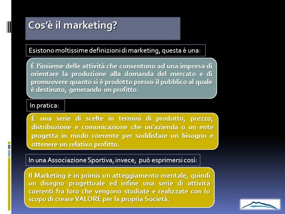 Cos'è il marketing Esistono moltissime definizioni di marketing, questa è una: