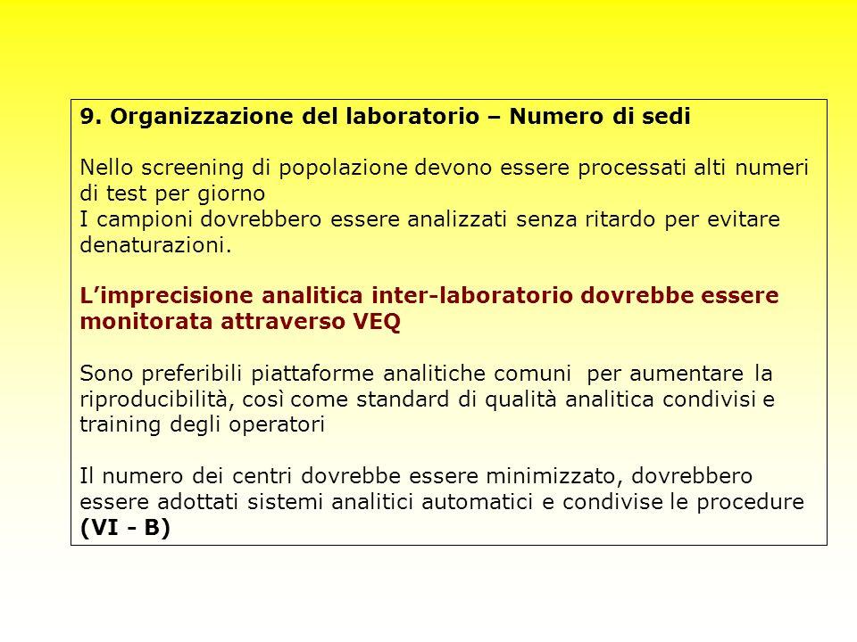9. Organizzazione del laboratorio – Numero di sedi