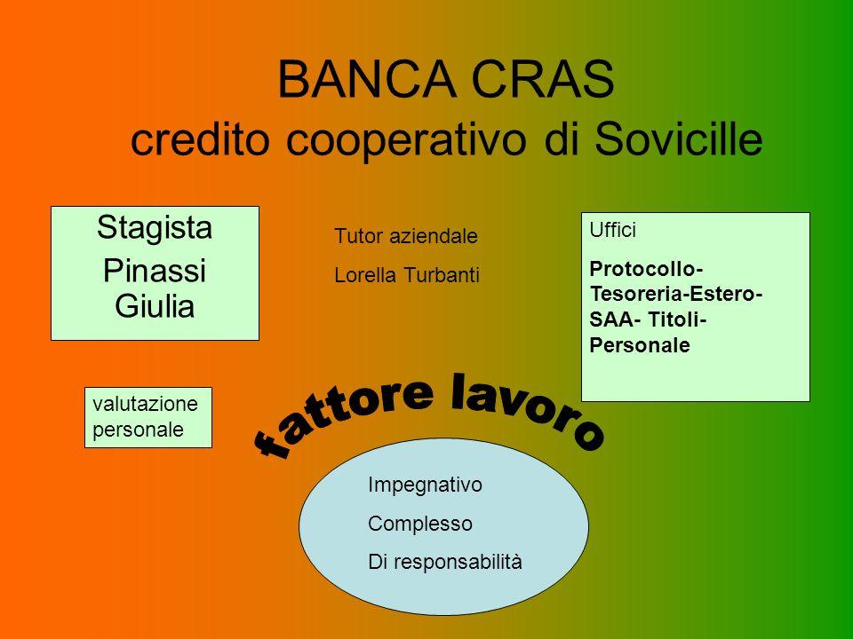 BANCA CRAS credito cooperativo di Sovicille