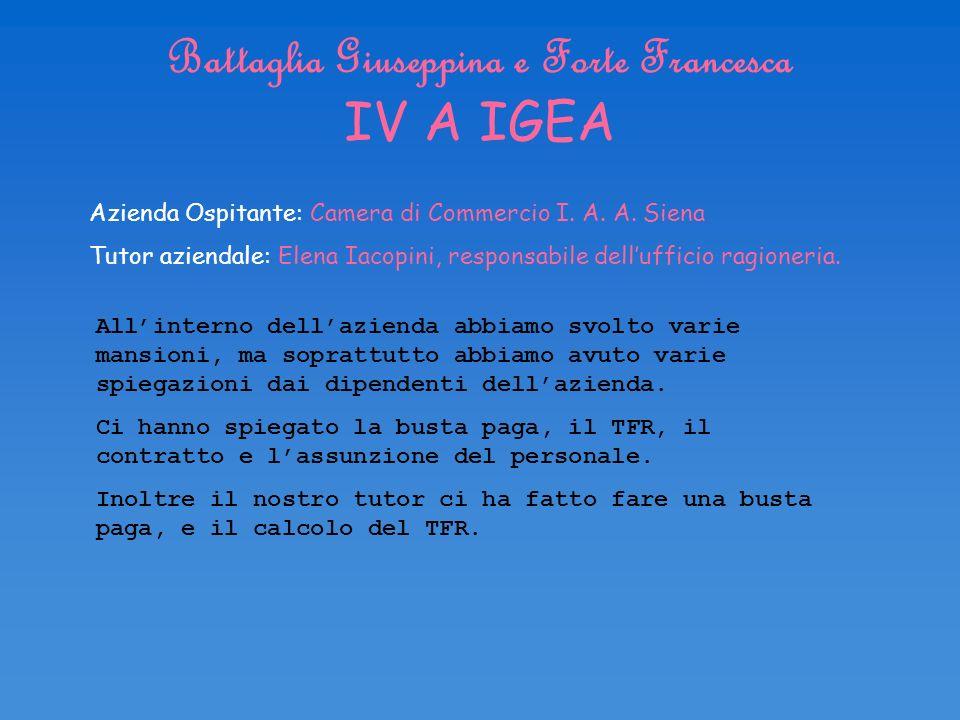 Battaglia Giuseppina e Forte Francesca IV A IGEA