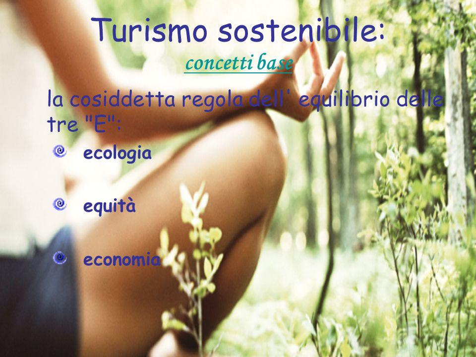 Turismo sostenibile: concetti base