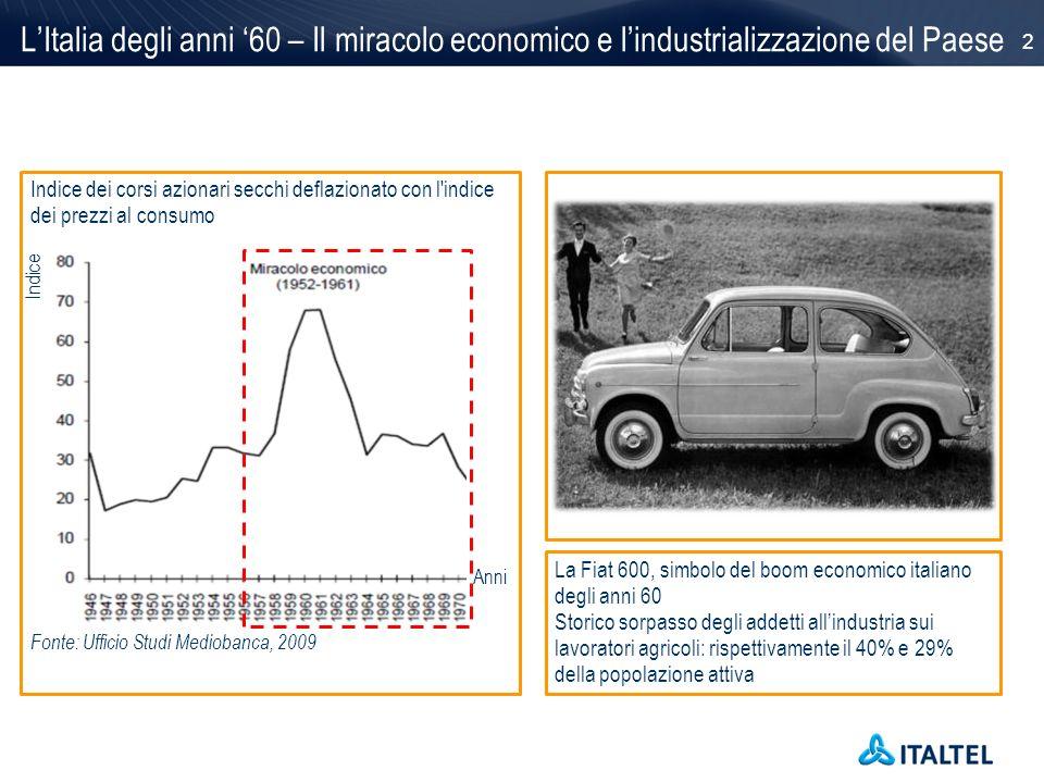 L'Italia degli anni '60 – Il miracolo economico e l'industrializzazione del Paese