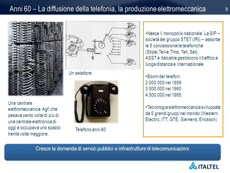 Anni 60 – La diffusione della telefonia, la produzione elettromeccanica