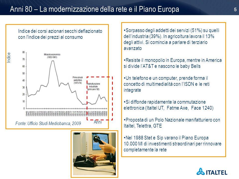 Anni 80 – La modernizzazione della rete e il Piano Europa