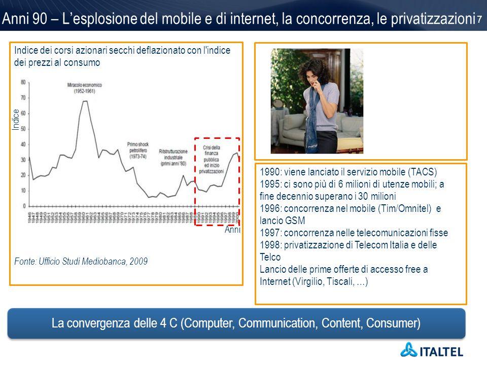 La convergenza delle 4 C (Computer, Communication, Content, Consumer)