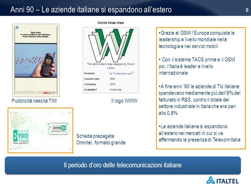 Anni 90 – Le aziende italiane si espandono all'estero
