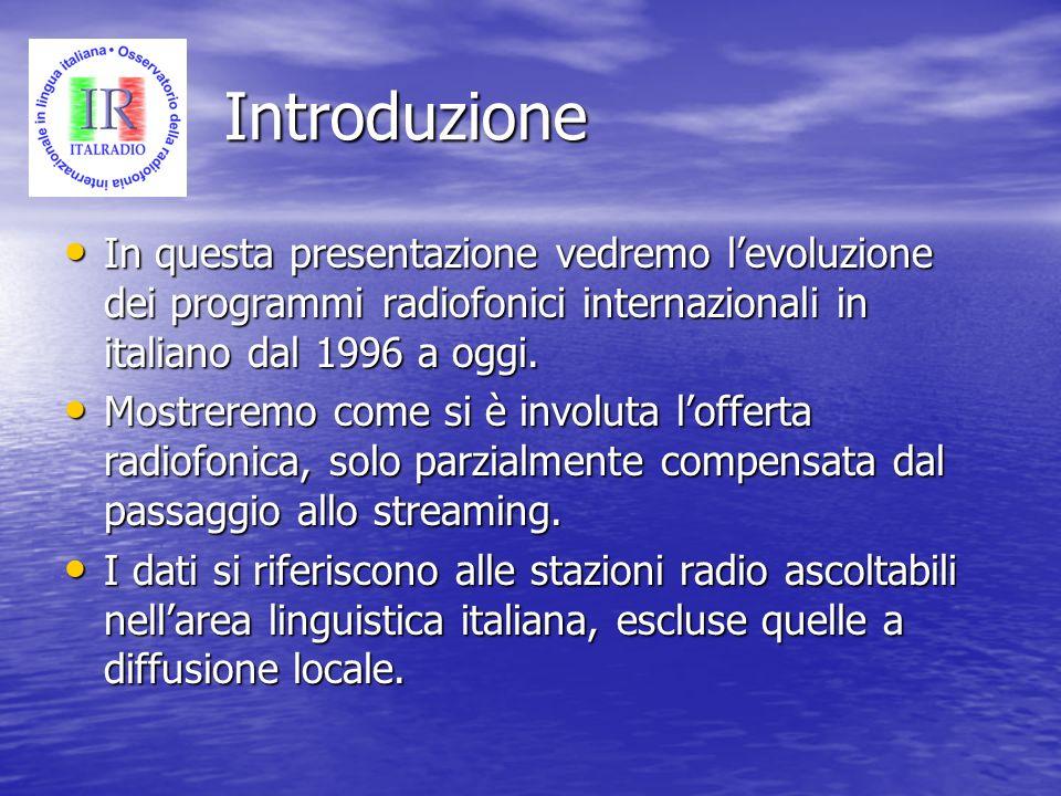 IntroduzioneIn questa presentazione vedremo l'evoluzione dei programmi radiofonici internazionali in italiano dal 1996 a oggi.