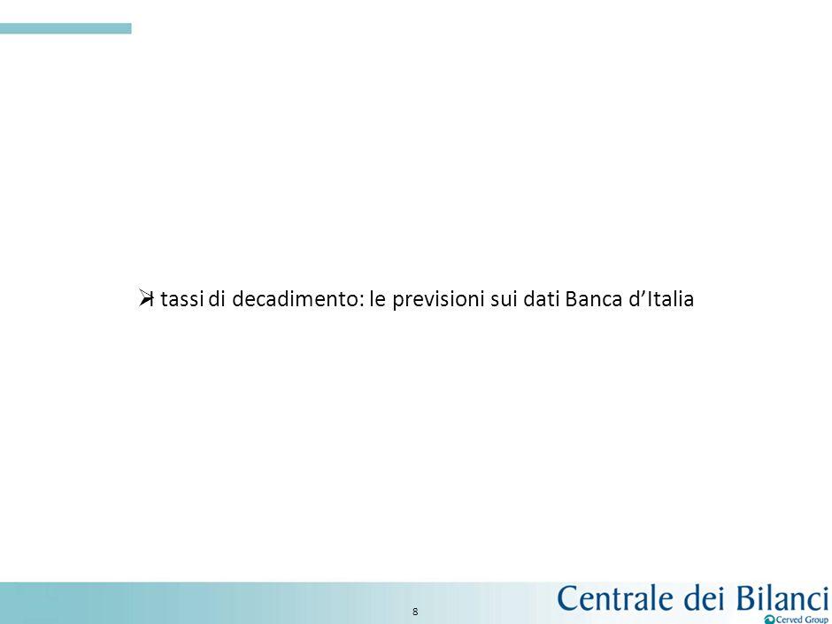 I tassi di decadimento: le previsioni sui dati Banca d'Italia
