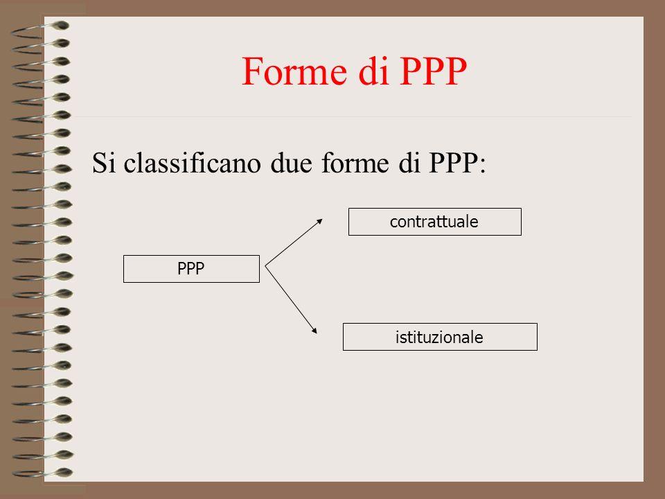 Forme di PPP Si classificano due forme di PPP: contrattuale PPP