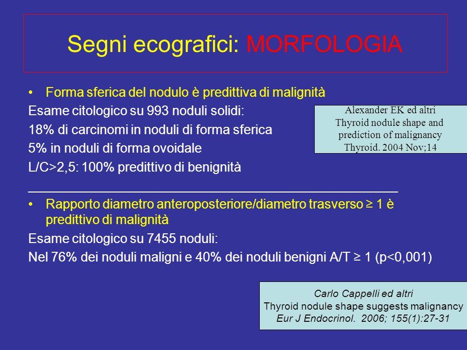 Segni ecografici: MORFOLOGIA