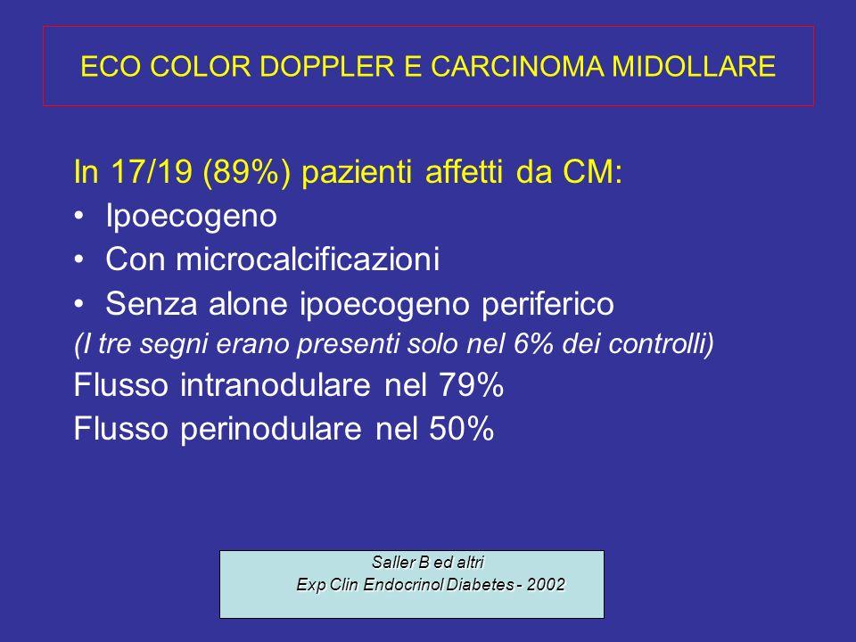 In 17/19 (89%) pazienti affetti da CM: Ipoecogeno