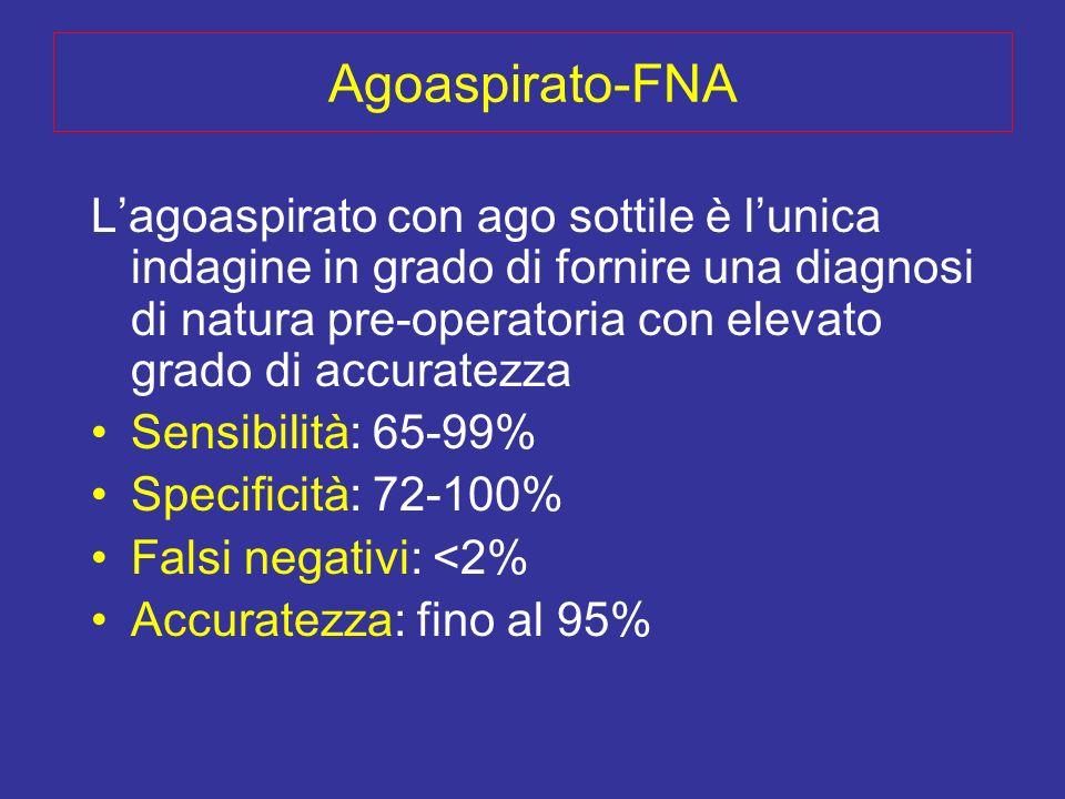 Agoaspirato-FNA