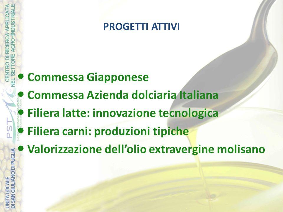 ● Commessa Azienda dolciaria Italiana