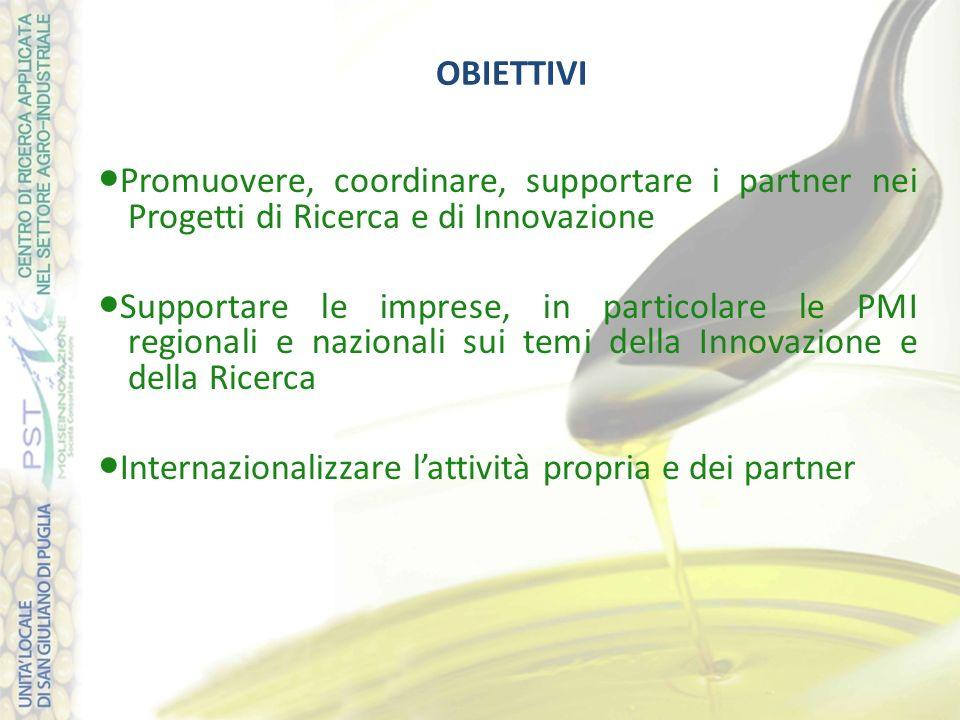 OBIETTIVI ●Promuovere, coordinare, supportare i partner nei Progetti di Ricerca e di Innovazione.