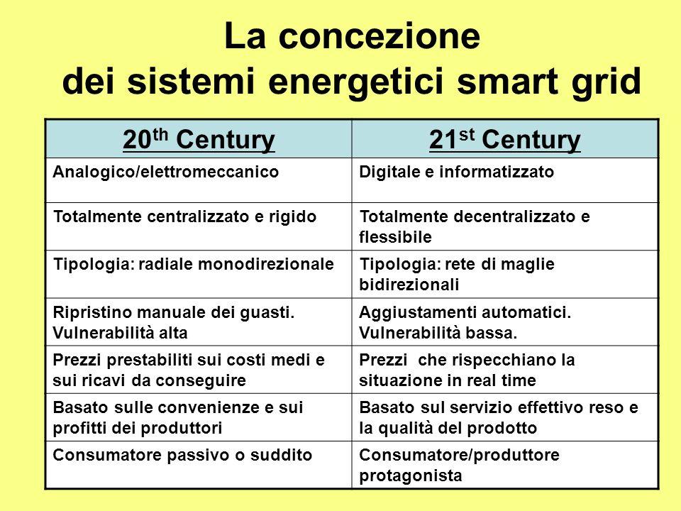 La concezione dei sistemi energetici smart grid