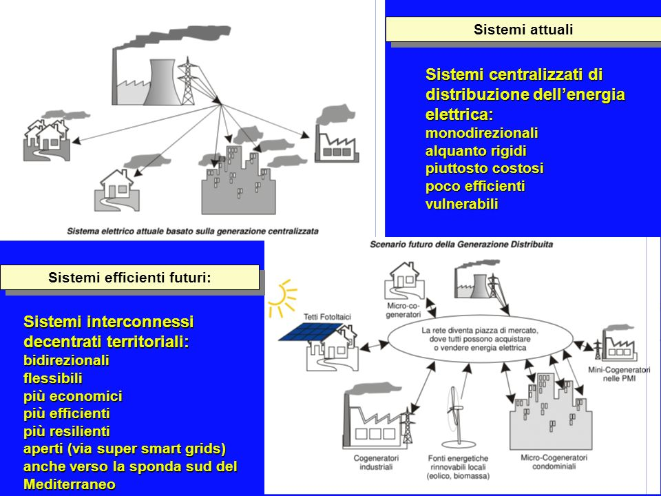 Sistemi efficienti futuri: