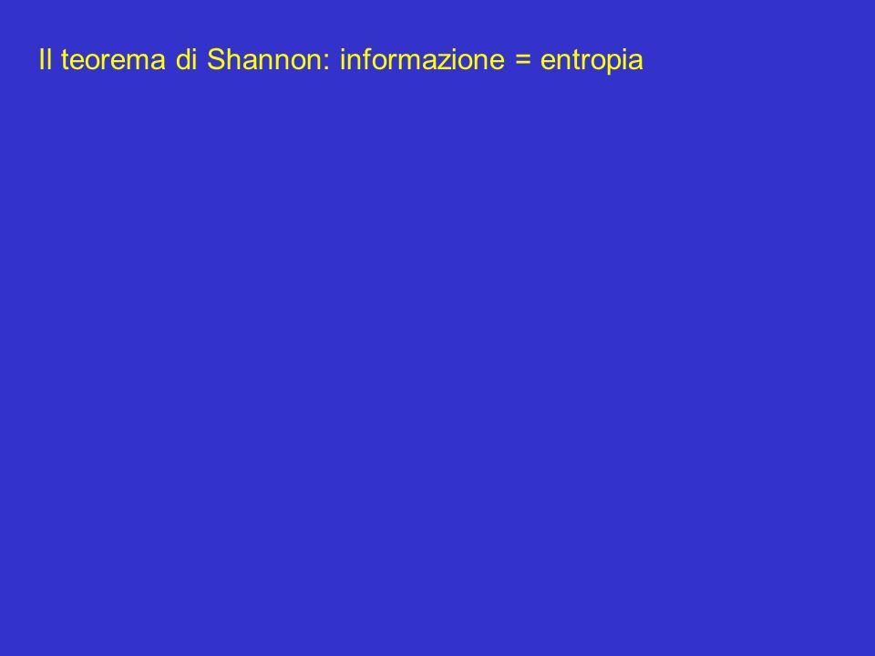 Il teorema di Shannon: informazione = entropia