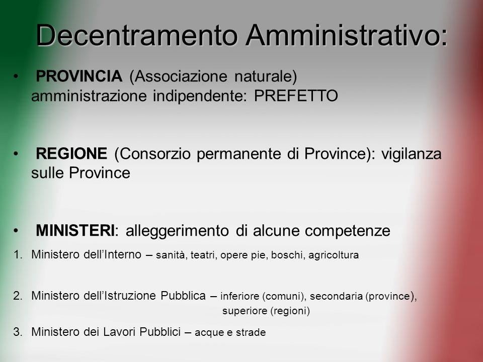 Decentramento Amministrativo: