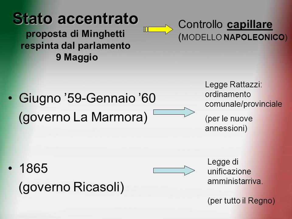 Stato accentrato proposta di Minghetti respinta dal parlamento 9 Maggio