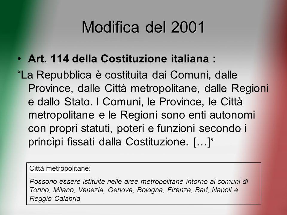 Modifica del 2001 Art. 114 della Costituzione italiana :