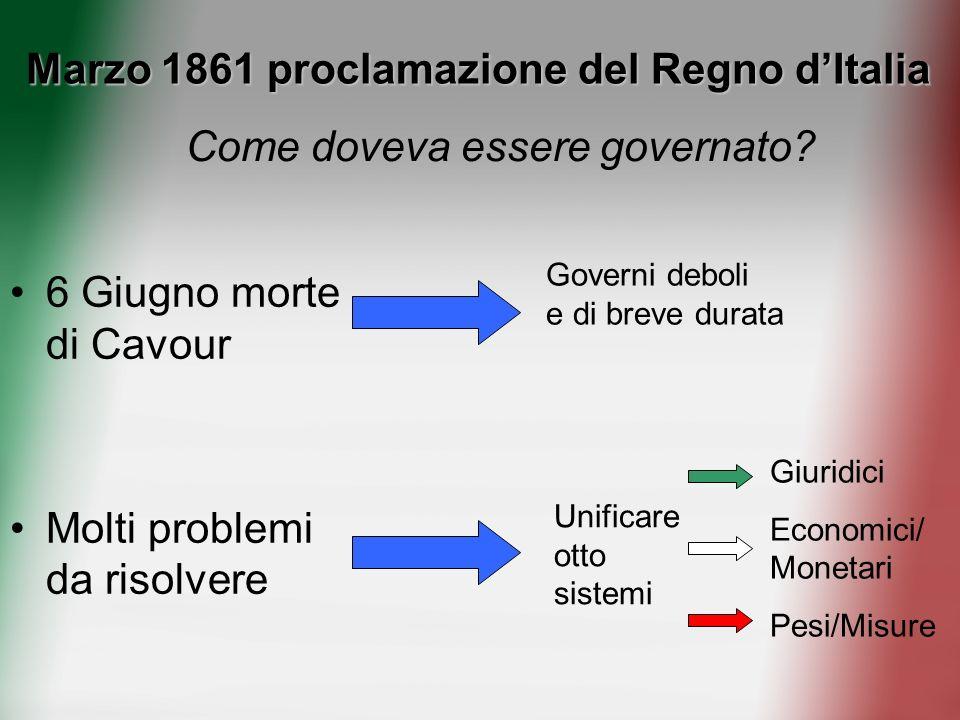 Marzo 1861 proclamazione del Regno d'Italia