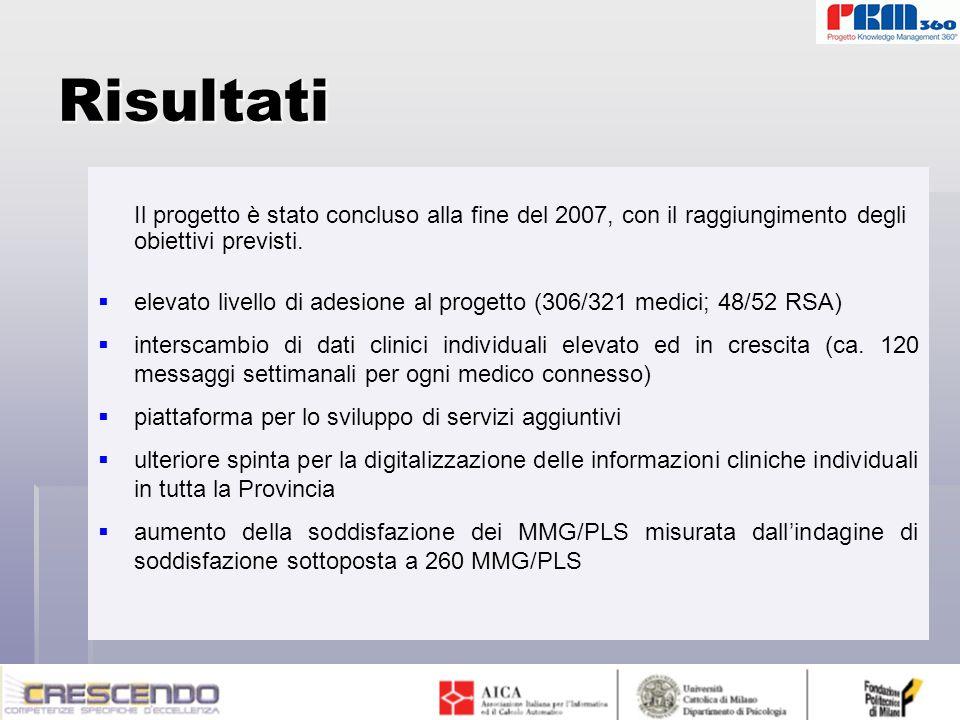 Risultati Il progetto è stato concluso alla fine del 2007, con il raggiungimento degli obiettivi previsti.