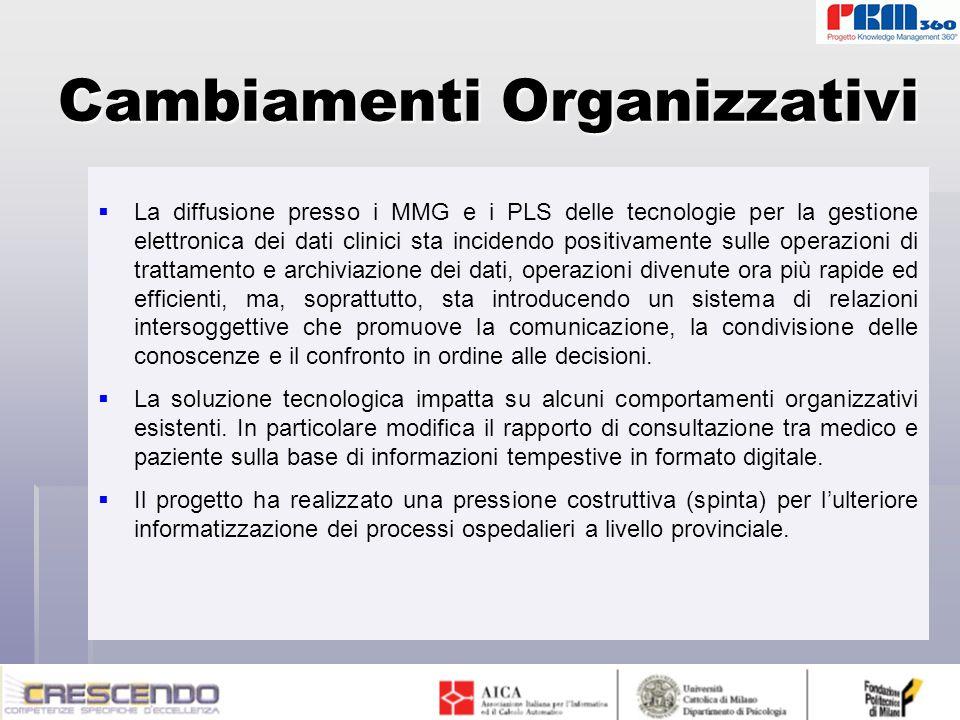 Cambiamenti Organizzativi