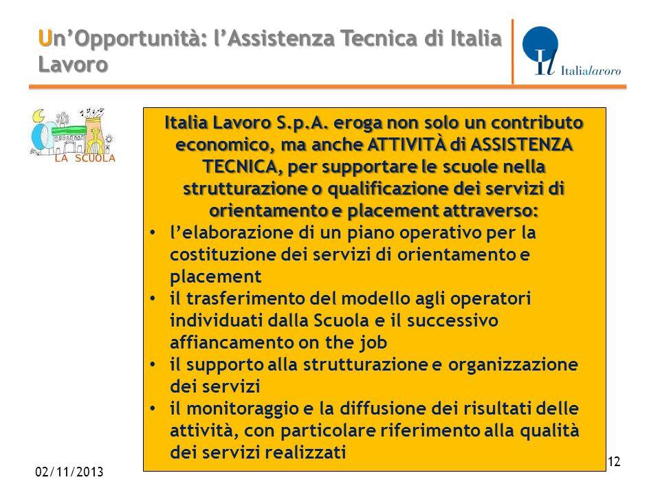 Un'Opportunità: l'Assistenza Tecnica di Italia Lavoro