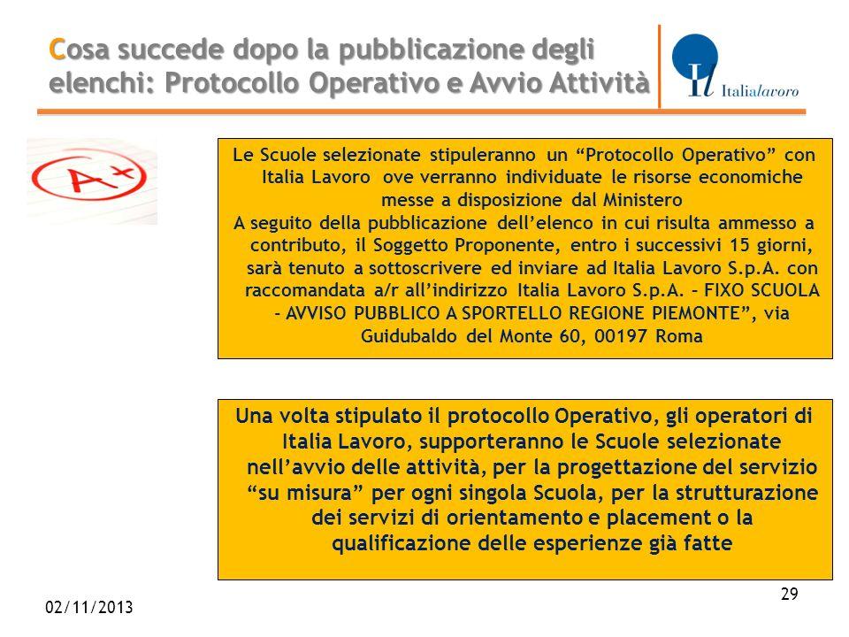 Cosa succede dopo la pubblicazione degli elenchi: Protocollo Operativo e Avvio Attività