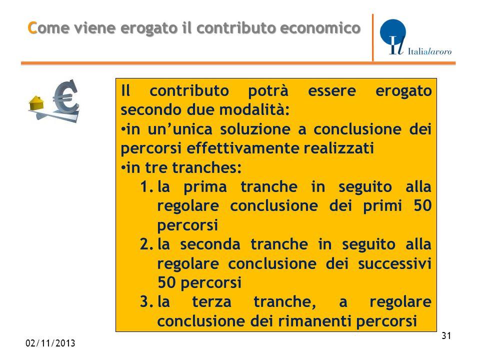 Come viene erogato il contributo economico