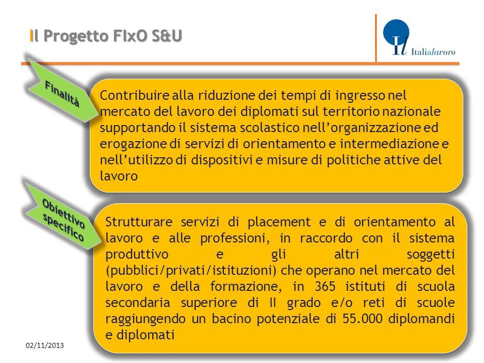 Il Progetto FIxO S&U Finalità