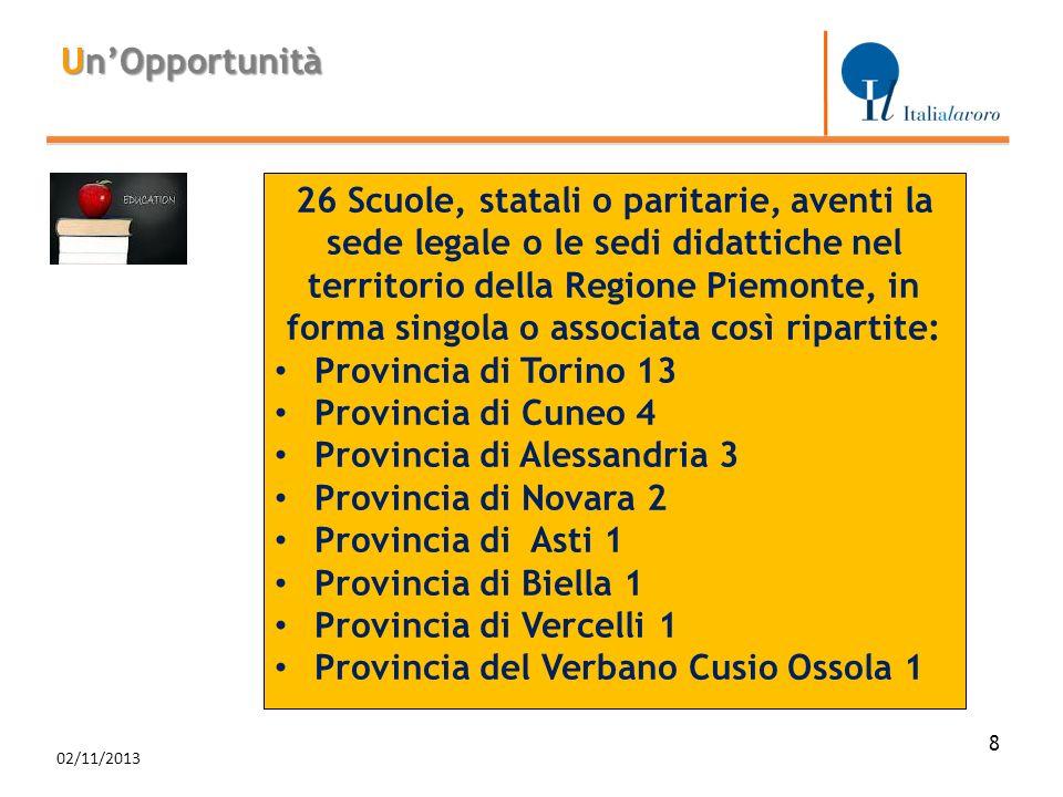 Provincia di Alessandria 3 Provincia di Novara 2 Provincia di Asti 1