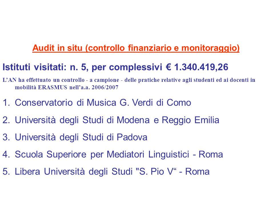 Istituti visitati: n. 5, per complessivi € 1.340.419,26